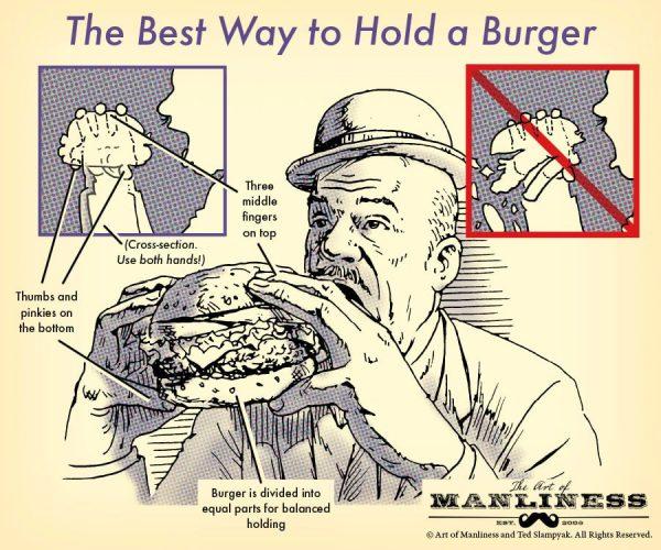Esta é a técnica para comer um hambúrguer sem se sujar